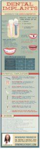 mc_infographic_dentalimplants_dr_monica_crooks_dentist_california